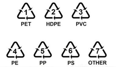 塑膠材質回收辨識碼